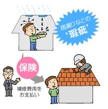 新築住宅は瑕疵保険