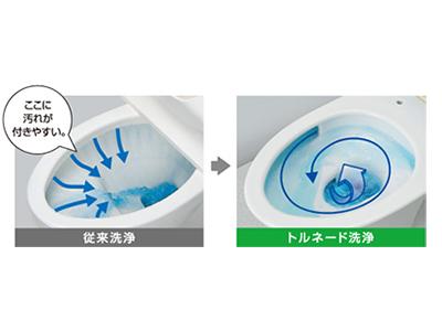トルネード洗浄/便器全体をしっかり洗う